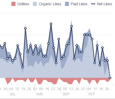 Facebook_Insights